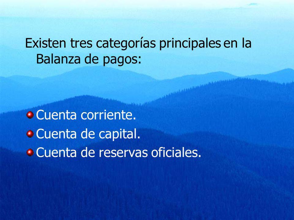 Existen tres categorías principales en la Balanza de pagos: Cuenta corriente. Cuenta de capital. Cuenta de reservas oficiales.