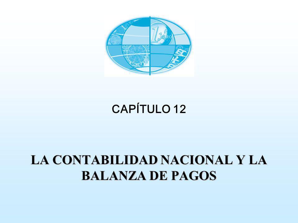 ABONOS EN BALANZAS (EJEMPLOS) Cuenta corriente –Exportaciones mexicanas de bienes y servicios.