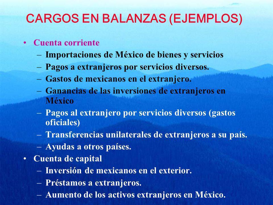 CARGOS EN BALANZAS (EJEMPLOS) Cuenta corriente –Importaciones de México de bienes y servicios –Pagos a extranjeros por servicios diversos. –Gastos de