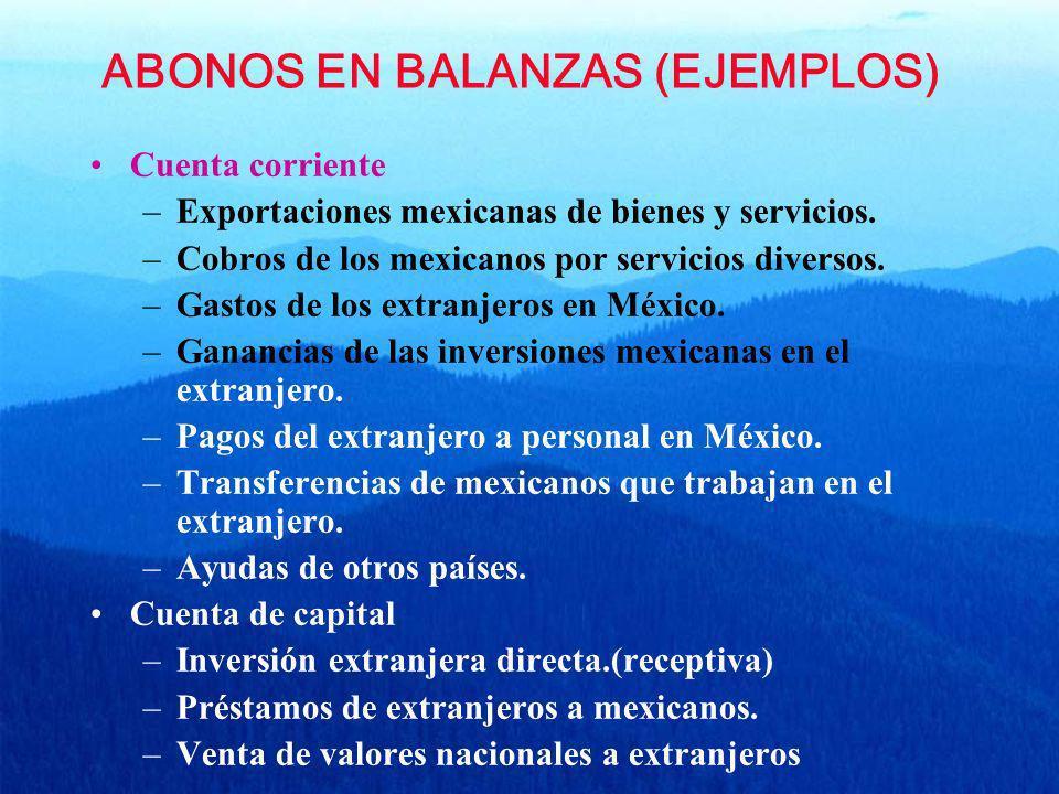 ABONOS EN BALANZAS (EJEMPLOS) Cuenta corriente –Exportaciones mexicanas de bienes y servicios. –Cobros de los mexicanos por servicios diversos. –Gasto
