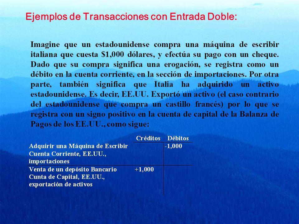 Ejemplos de Transacciones con Entrada Doble: Imagine que un estadounidense compra una máquina de escribir italiana que cuesta $1,000 dólares, y efectú