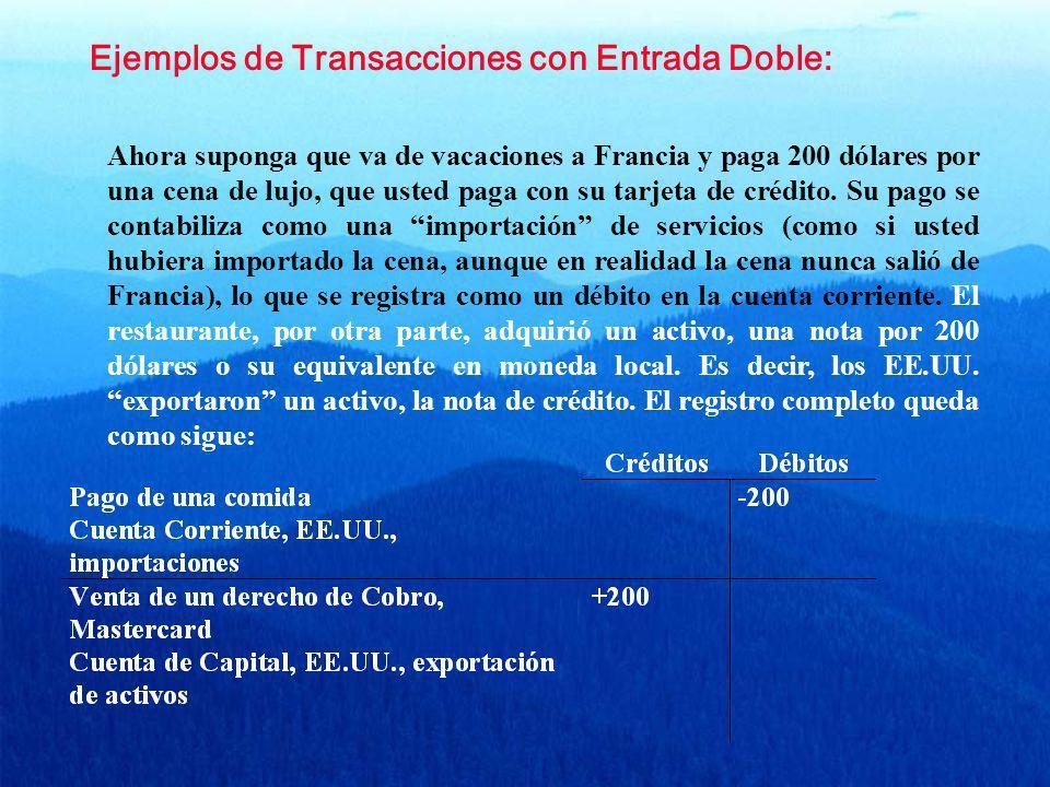 Ejemplos de Transacciones con Entrada Doble: Ahora suponga que va de vacaciones a Francia y paga 200 dólares por una cena de lujo, que usted paga con