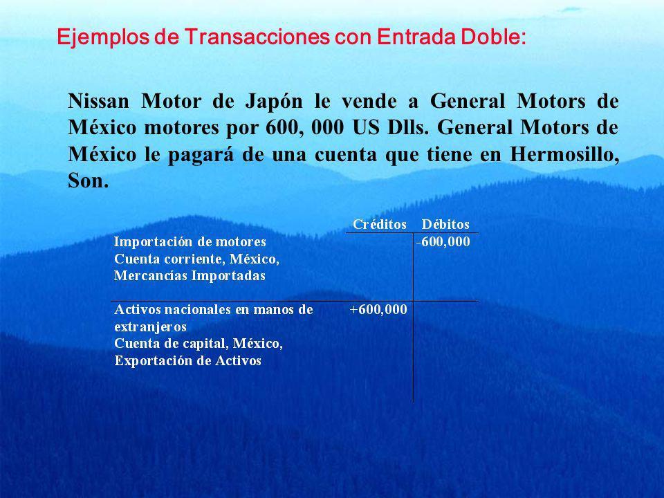 Ejemplos de Transacciones con Entrada Doble: Nissan Motor de Japón le vende a General Motors de México motores por 600, 000 US Dlls. General Motors de
