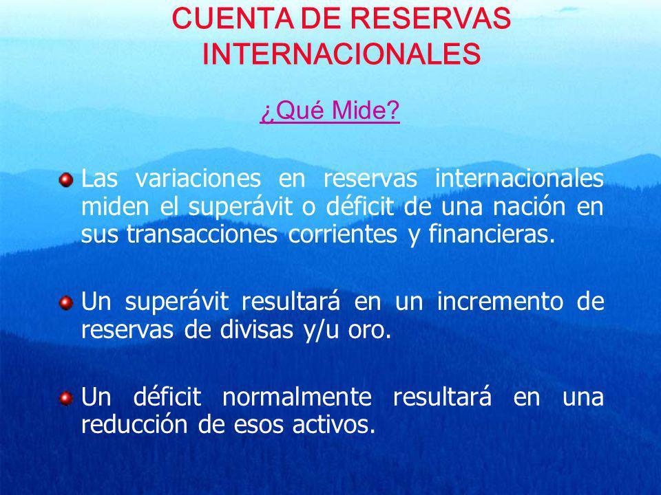 CUENTA DE RESERVAS INTERNACIONALES ¿Qué Mide? Las variaciones en reservas internacionales miden el superávit o déficit de una nación en sus transaccio