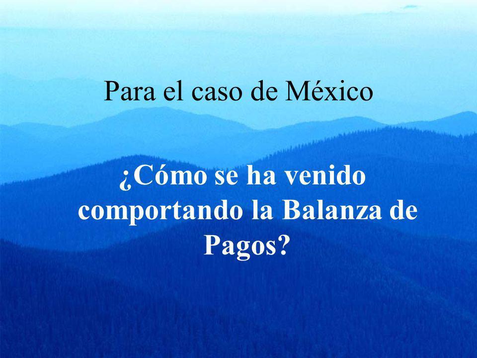 Para el caso de México ¿Cómo se ha venido comportando la Balanza de Pagos?