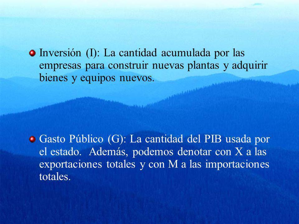 Inversión (I): La cantidad acumulada por las empresas para construir nuevas plantas y adquirir bienes y equipos nuevos. Gasto Público (G): La cantidad