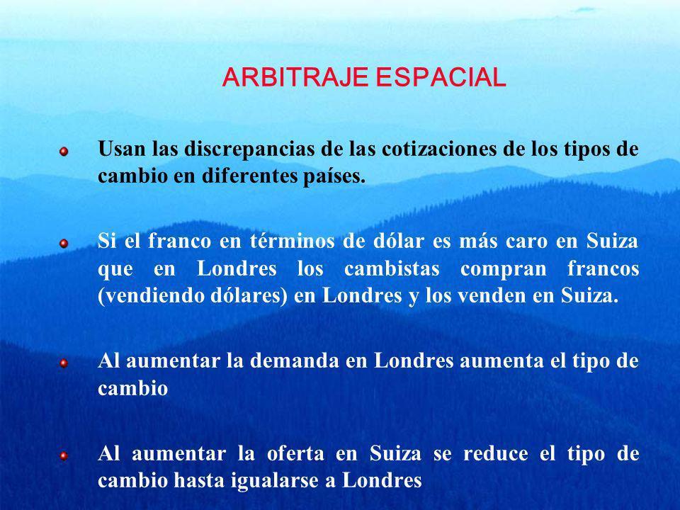 ARBITRAJE ESPACIAL Usan las discrepancias de las cotizaciones de los tipos de cambio en diferentes países. Si el franco en términos de dólar es más ca