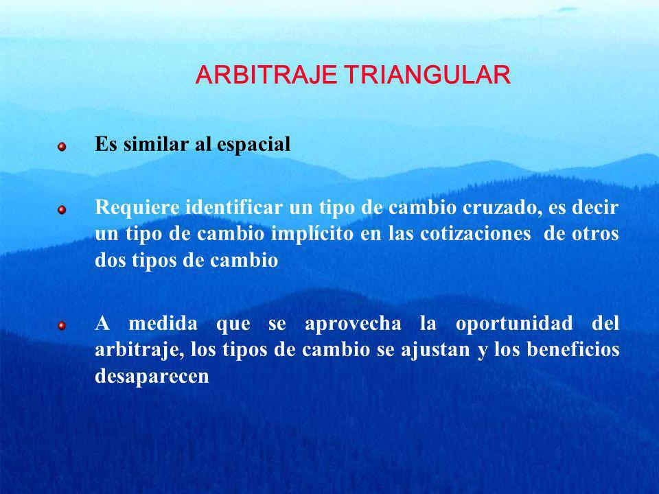 ARBITRAJE TRIANGULAR Es similar al espacial Requiere identificar un tipo de cambio cruzado, es decir un tipo de cambio implícito en las cotizaciones d