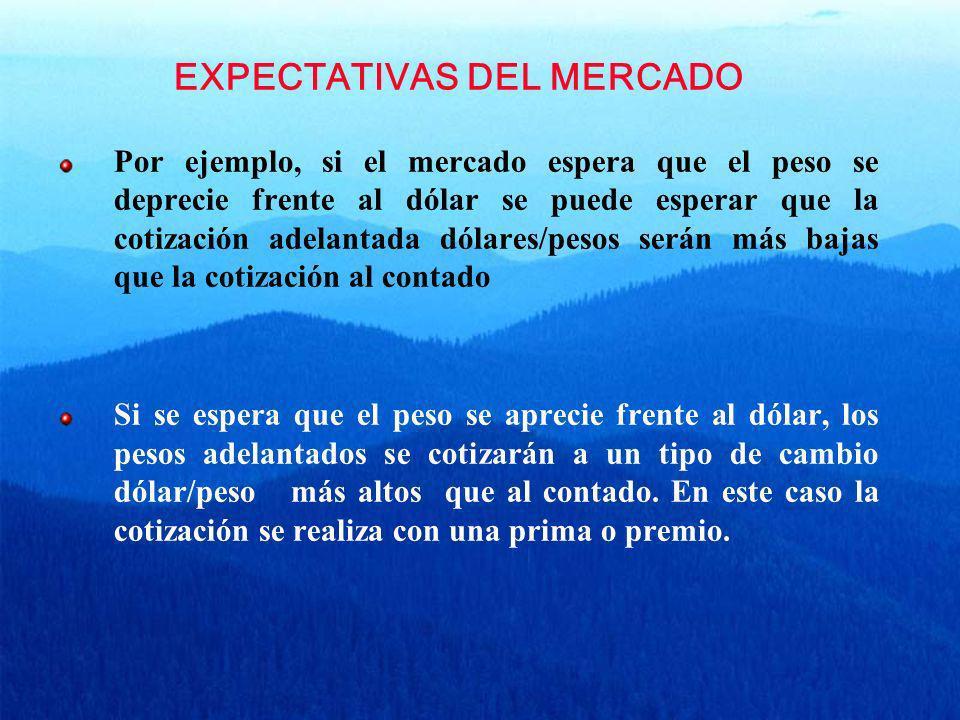 EXPECTATIVAS DEL MERCADO Por ejemplo, si el mercado espera que el peso se deprecie frente al dólar se puede esperar que la cotización adelantada dólar