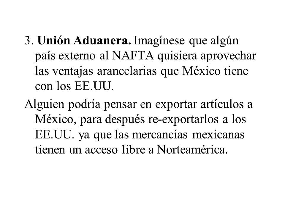 3.Unión Aduanera.