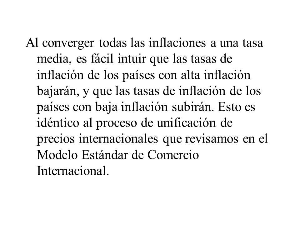 Al converger todas las inflaciones a una tasa media, es fácil intuir que las tasas de inflación de los países con alta inflación bajarán, y que las tasas de inflación de los países con baja inflación subirán.