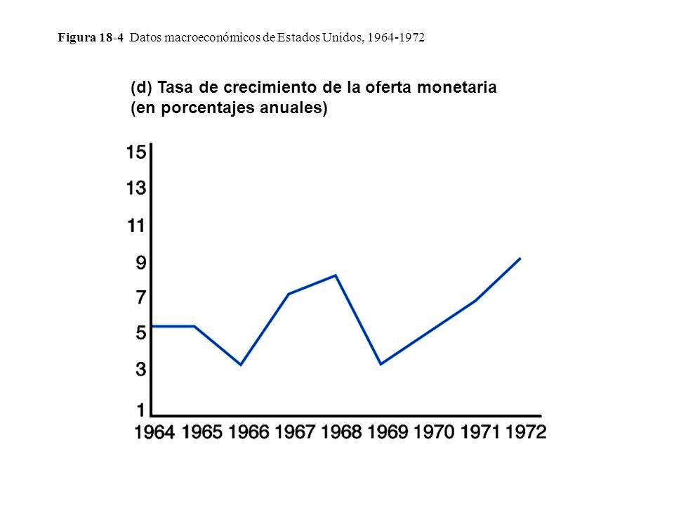 Figura 19-8 Tendencias del tipo de cambio y diferenciales de inflación, 1973-1997 Diferencia porcentual entre los incrementos de los precios en el extranjero y en Estados Unidos, 1973-1997 Cambio porcentual del precio en divisas del dólar estadounidense, 1973-1997 Reino Unido Francia Canadá Japón Alemania Italia