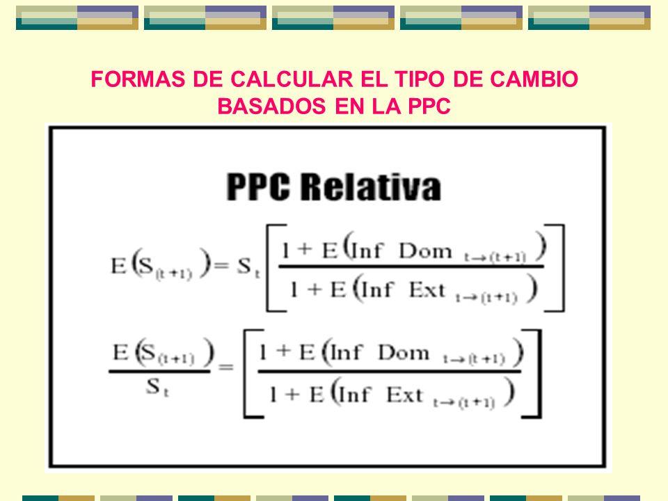 FORMAS DE CALCULAR EL TIPO DE CAMBIO BASADOS EN LA PPC