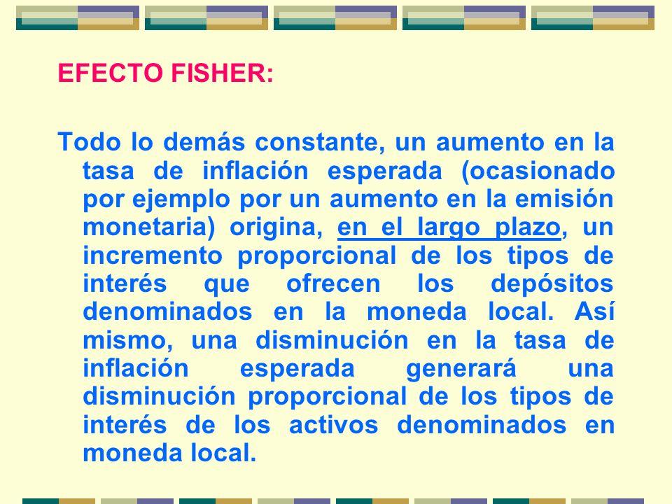 EFECTO FISHER: Todo lo demás constante, un aumento en la tasa de inflación esperada (ocasionado por ejemplo por un aumento en la emisión monetaria) or