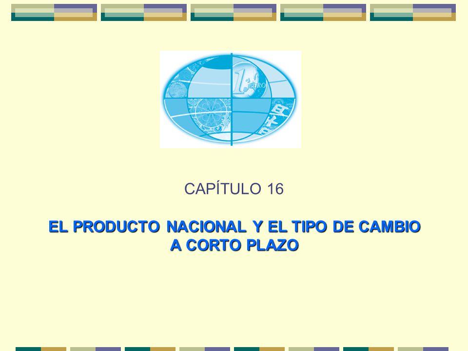 EL PRODUCTO NACIONAL Y EL TIPO DE CAMBIO A CORTO PLAZO CAPÍTULO 16 EL PRODUCTO NACIONAL Y EL TIPO DE CAMBIO A CORTO PLAZO