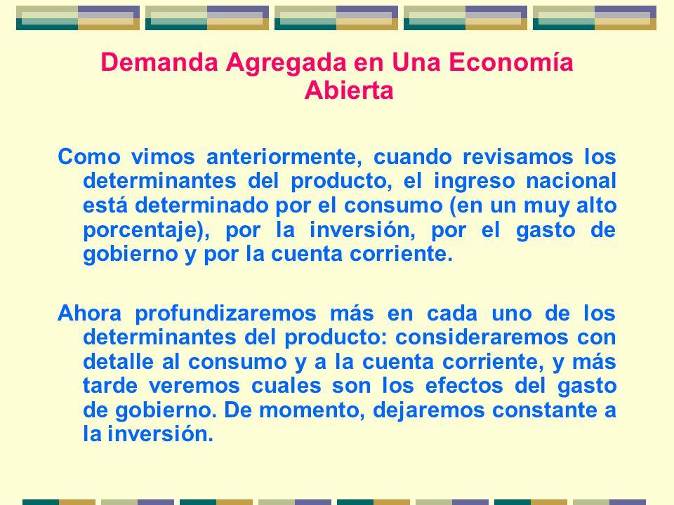 Demanda Agregada en Una Economía Abierta Como vimos anteriormente, cuando revisamos los determinantes del producto, el ingreso nacional está determina