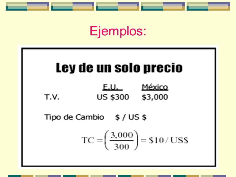 EL EQUILIBRIO A CORTO PLAZO: LA INTERSECCIÓN DE DD Y AA Tipo de cambio, E Producto, Y