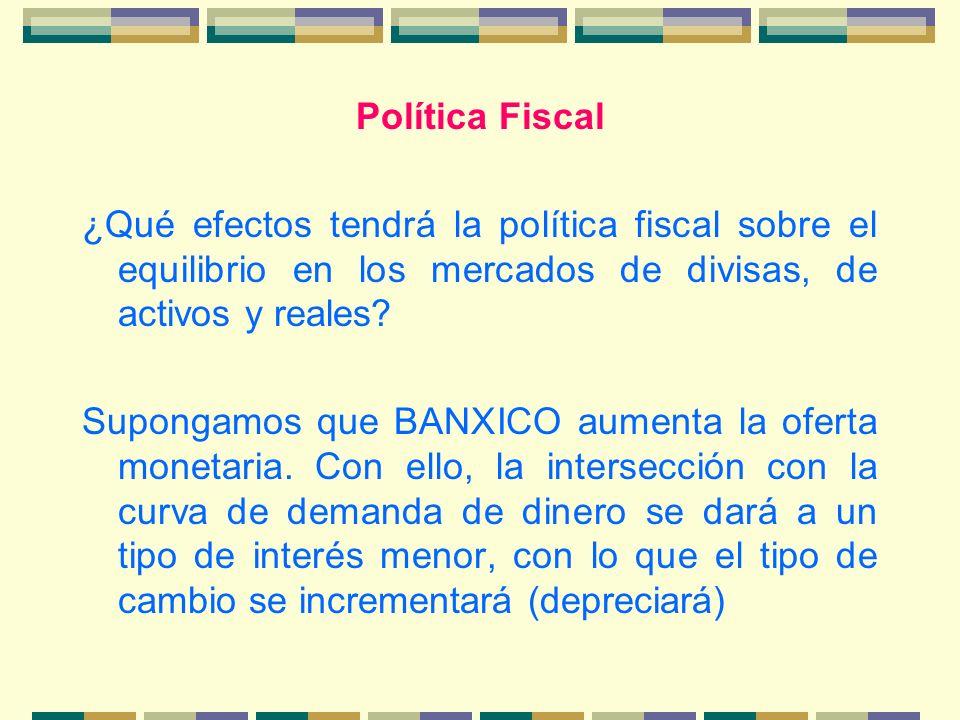 Política Fiscal ¿Qué efectos tendrá la política fiscal sobre el equilibrio en los mercados de divisas, de activos y reales? Supongamos que BANXICO aum