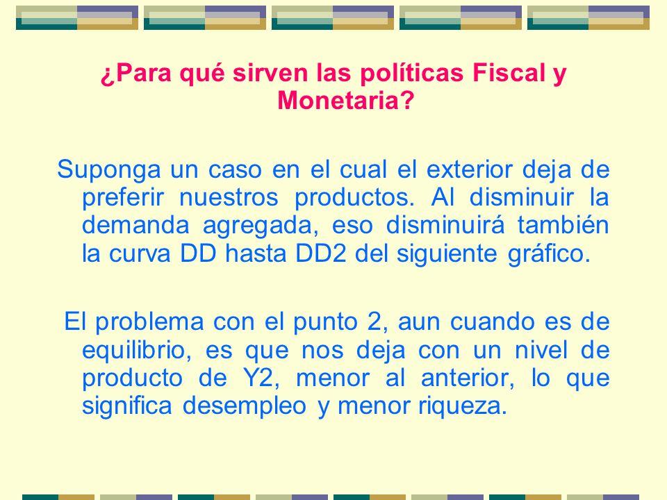 ¿Para qué sirven las políticas Fiscal y Monetaria? Suponga un caso en el cual el exterior deja de preferir nuestros productos. Al disminuir la demanda