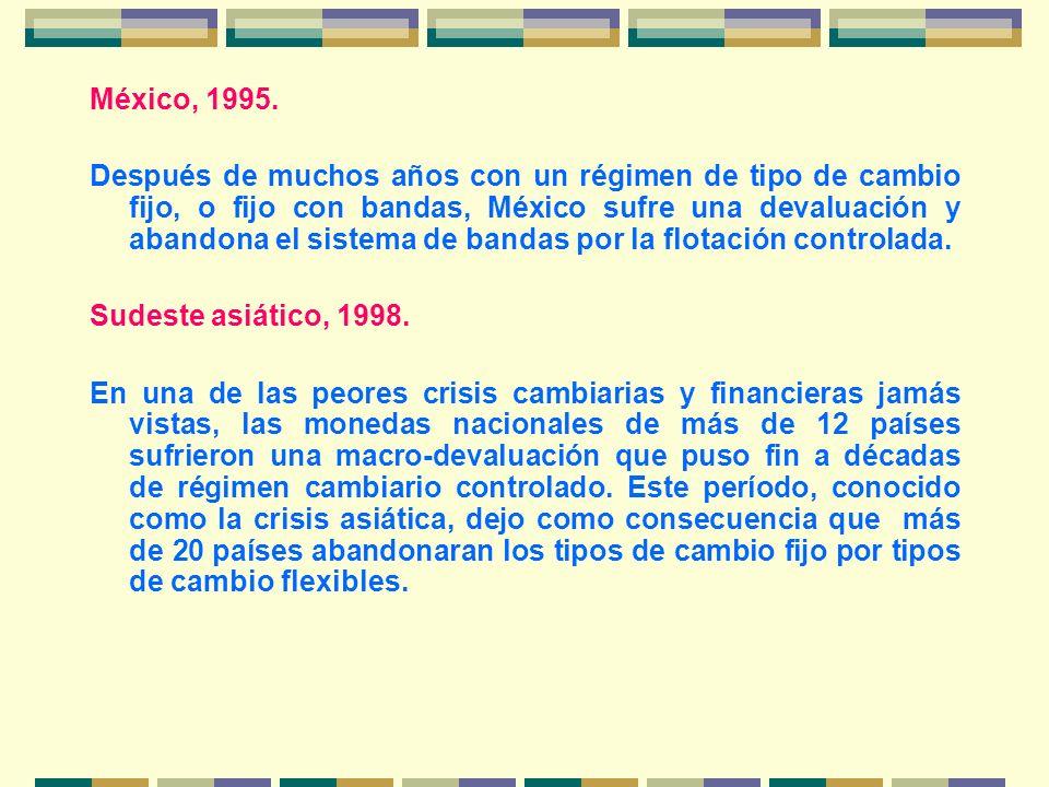 México, 1995. Después de muchos años con un régimen de tipo de cambio fijo, o fijo con bandas, México sufre una devaluación y abandona el sistema de b