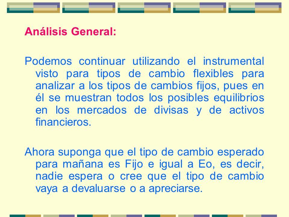 Análisis General: Podemos continuar utilizando el instrumental visto para tipos de cambio flexibles para analizar a los tipos de cambios fijos, pues e