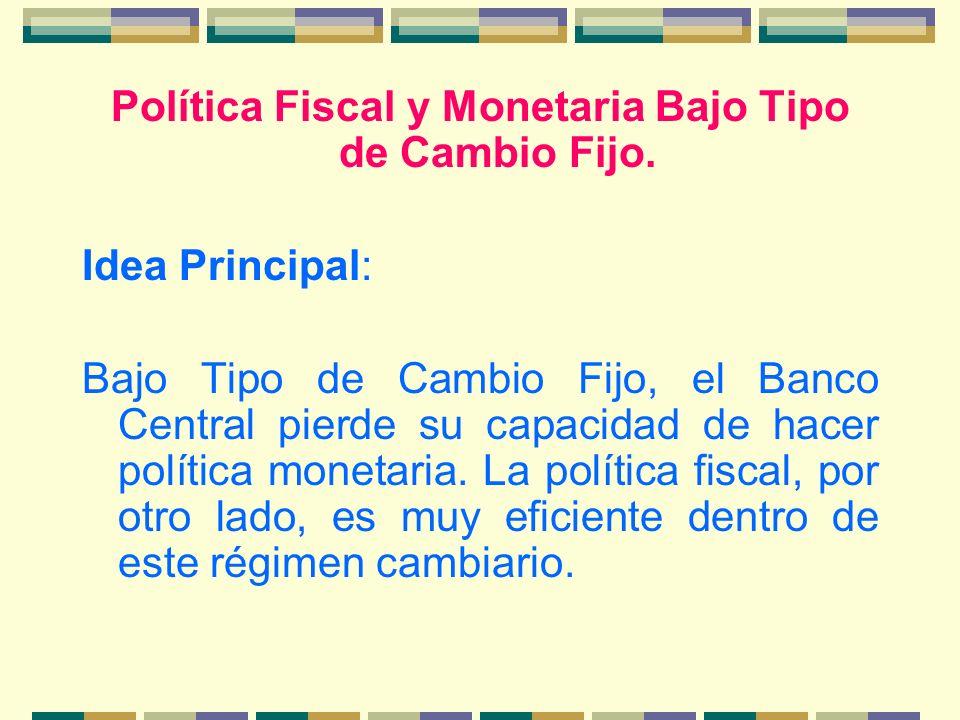 Política Fiscal y Monetaria Bajo Tipo de Cambio Fijo. Idea Principal: Bajo Tipo de Cambio Fijo, el Banco Central pierde su capacidad de hacer política