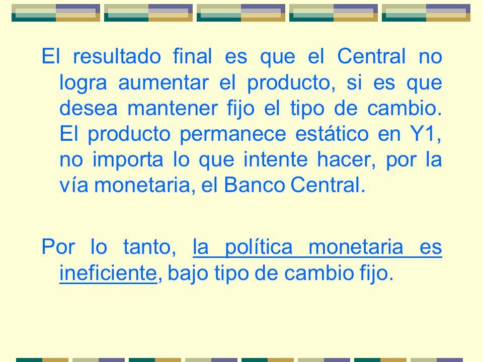 El resultado final es que el Central no logra aumentar el producto, si es que desea mantener fijo el tipo de cambio. El producto permanece estático en