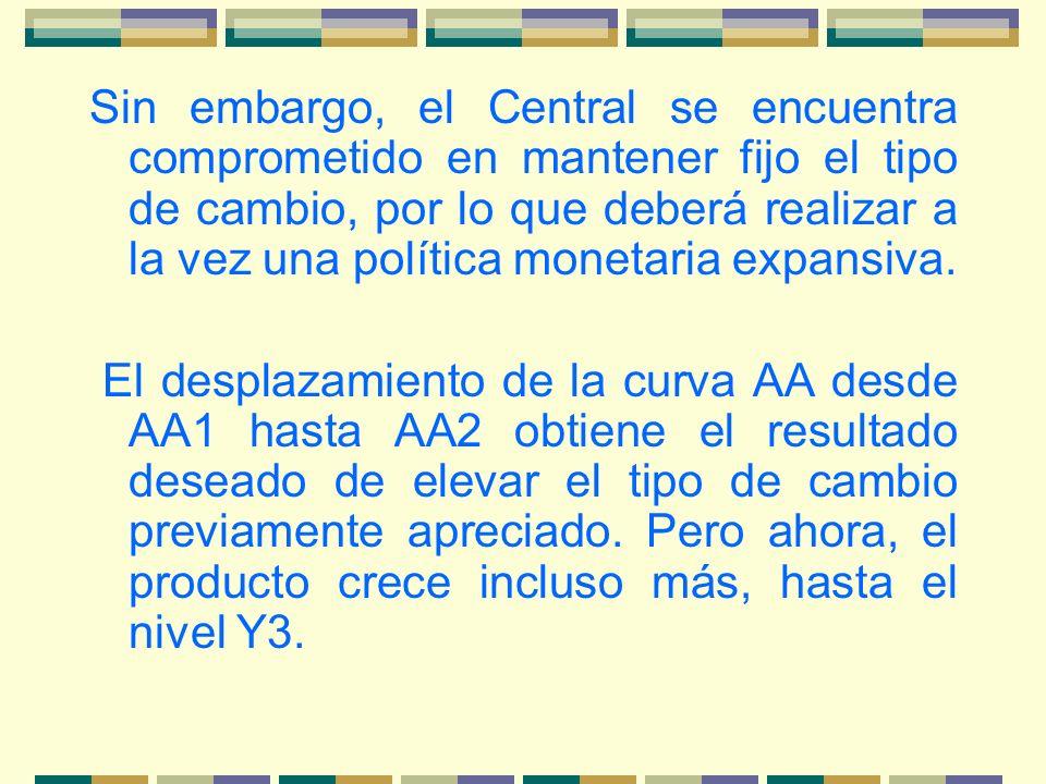 Sin embargo, el Central se encuentra comprometido en mantener fijo el tipo de cambio, por lo que deberá realizar a la vez una política monetaria expan
