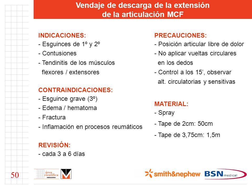 Vendaje de descarga de la extensión de la articulación MCF INDICACIONES: - Esguinces de 1º y 2º - Contusiones - Tendinitis de los músculos flexores /