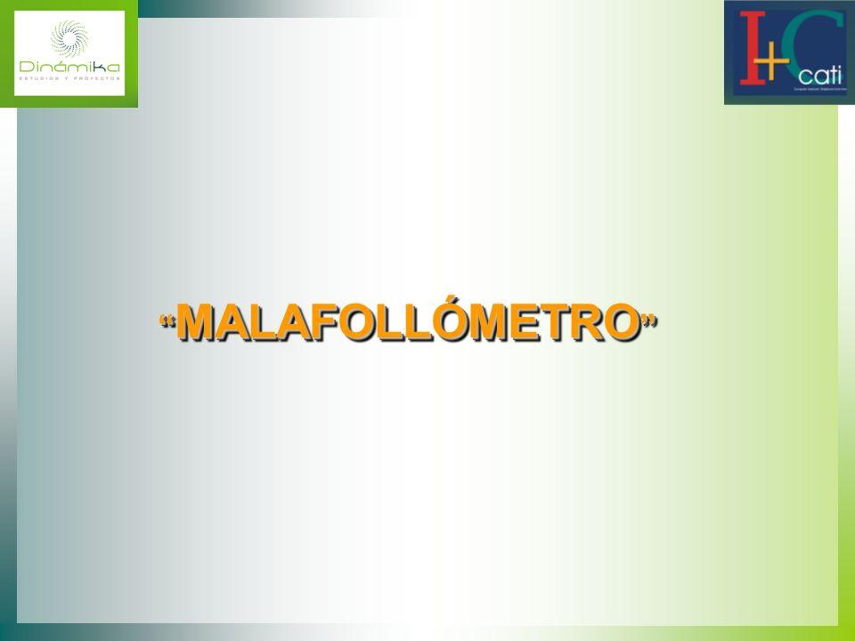 MALAFOLLÓMETRO MALAFOLLÓMETRO MALAFOLLÓMETRO