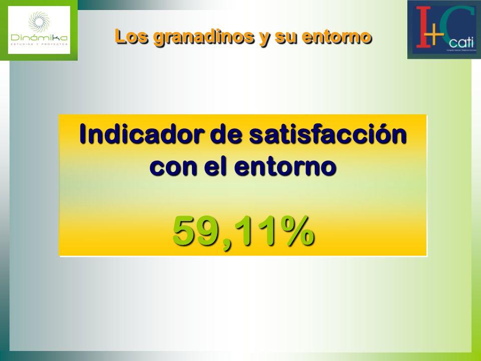 Los granadinos y su entorno Los granadinos y su entorno Indicador de satisfacción con el entorno 59,11% Indicador de satisfacción con el entorno 59,11