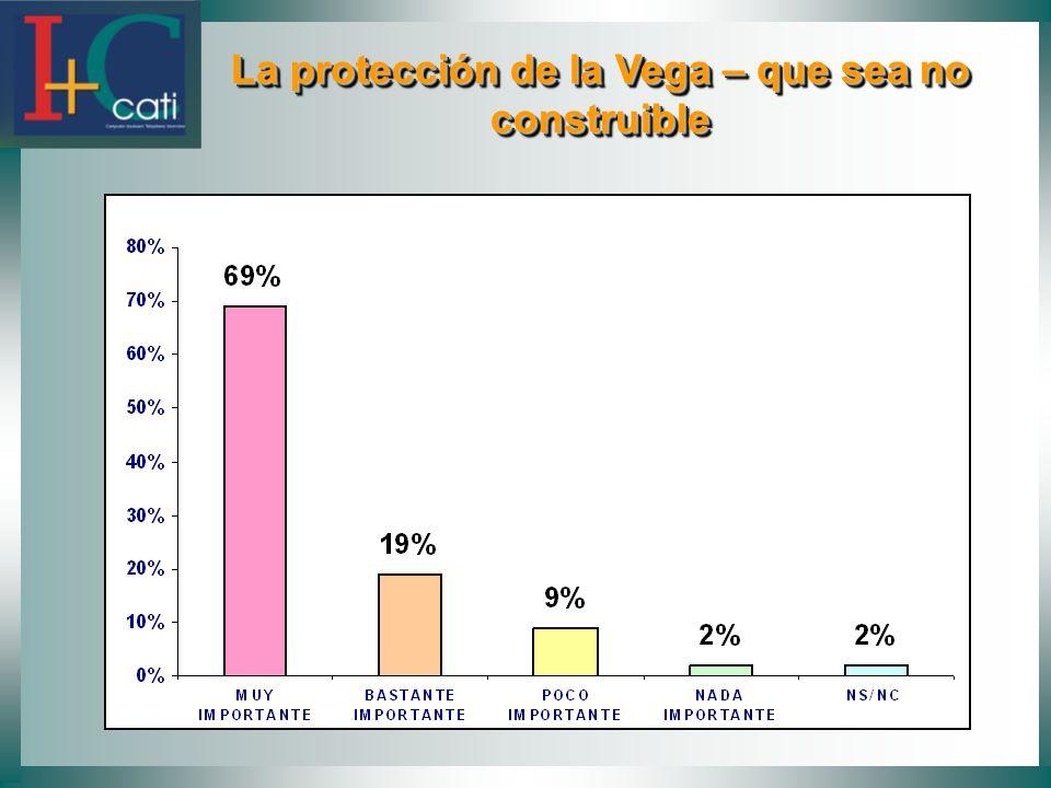 La protección de la Vega – que sea no construible La protección de la Vega – que sea no construible