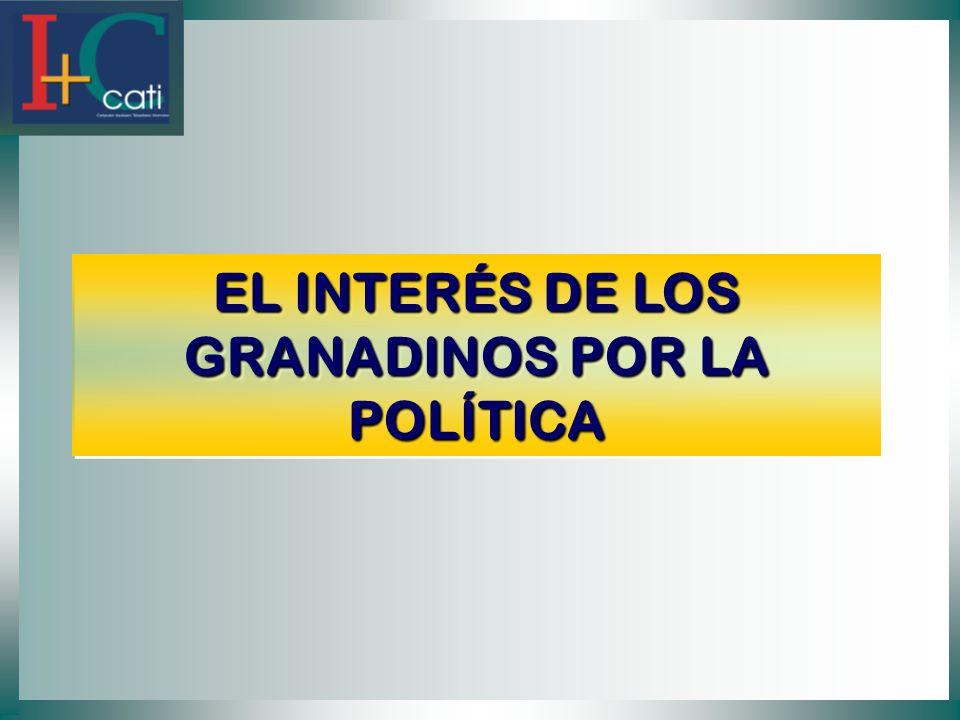 EL INTERÉS DE LOS GRANADINOS POR LA POLÍTICA