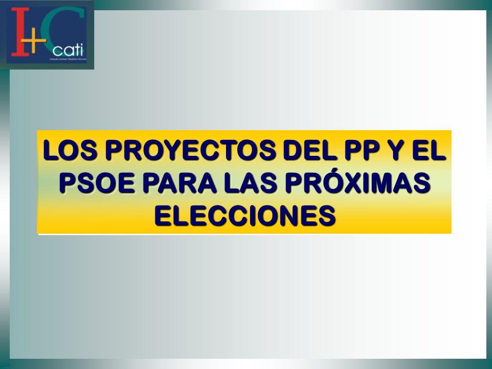 LOS PROYECTOS DEL PP Y EL PSOE PARA LAS PRÓXIMAS ELECCIONES