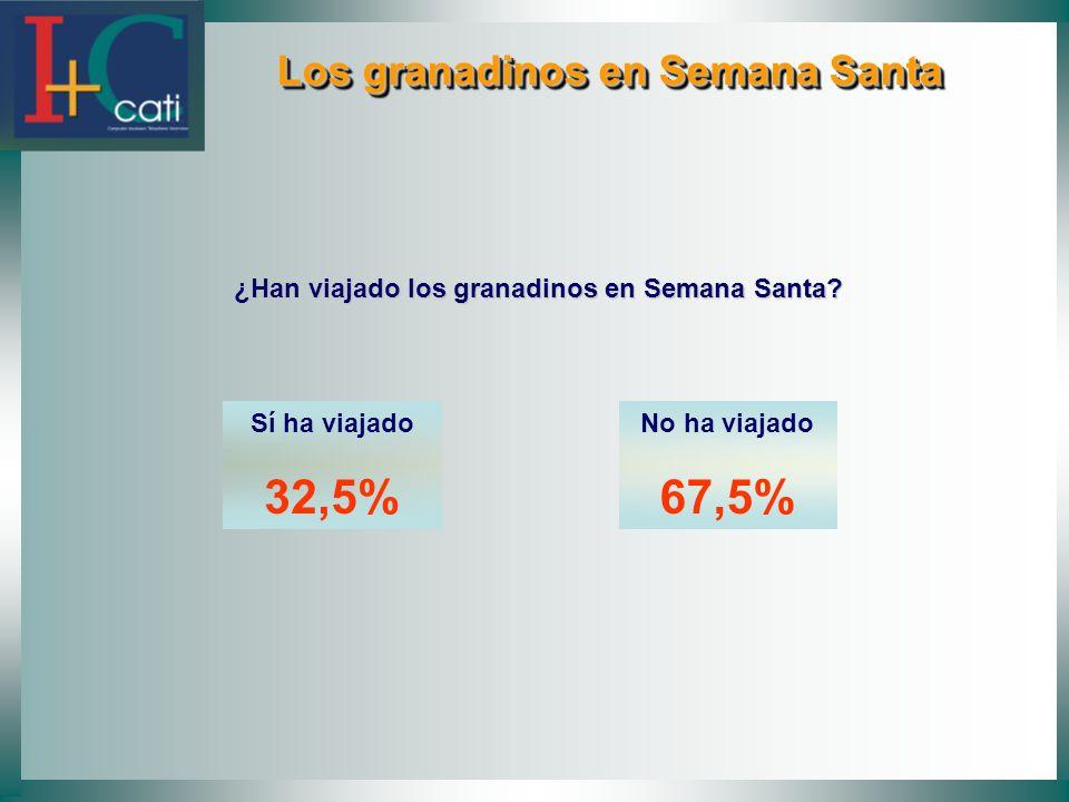 Los granadinos en Semana Santa Los granadinos en Semana Santa ¿Han viajado los granadinos en Semana Santa.