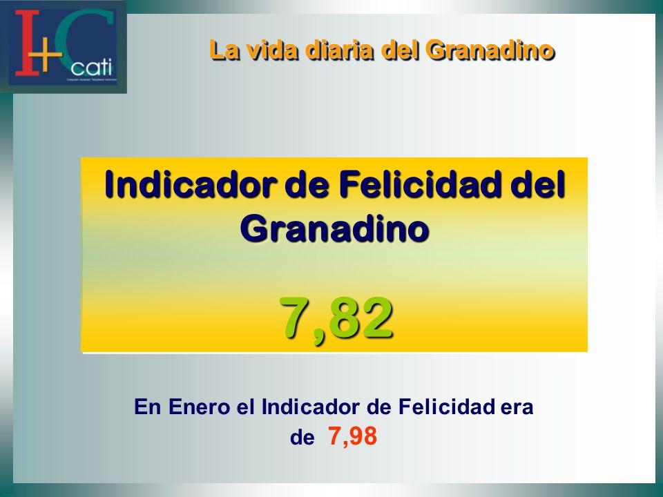 Los candidatos a la alcaldía de Granada Los candidatos a la alcaldía de Granada Jesús García Lo Conoce: 16% No lo conoce: 84% Partido al que pertenece LOS VERDES: 31% PSOE: 2% PA: 58% IU: 2% NS/NC: 8% Valoración de 0 a 10 4,42