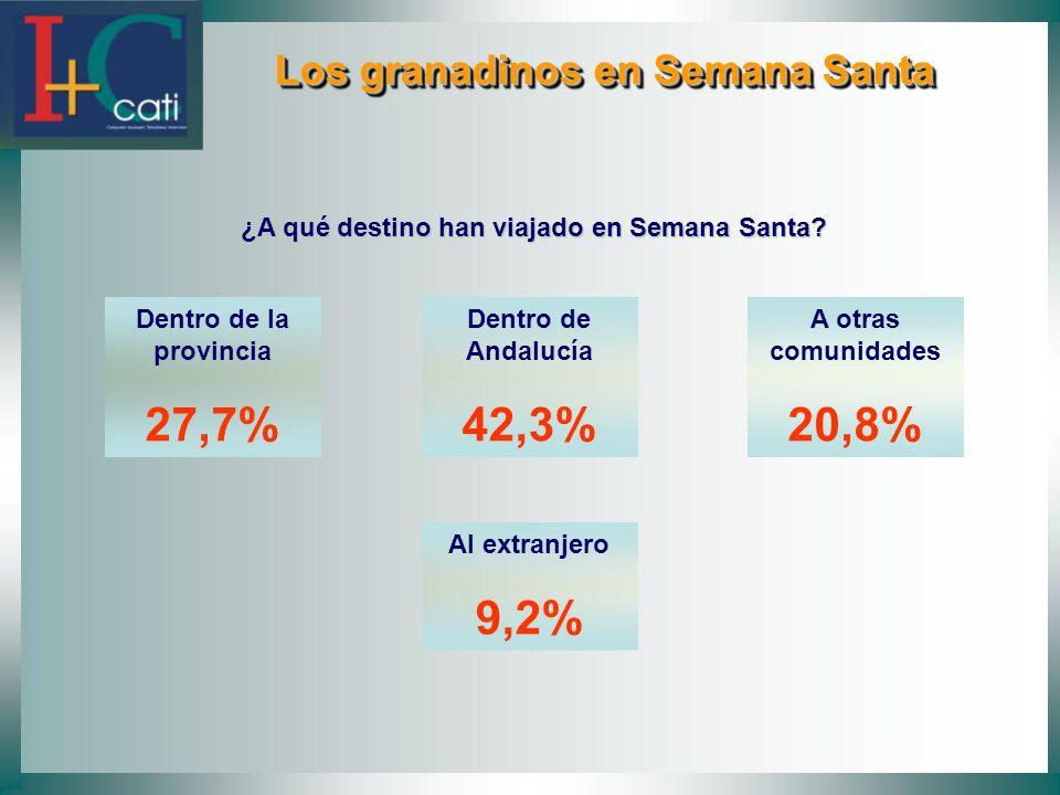 Los granadinos en Semana Santa Los granadinos en Semana Santa ¿A qué destino han viajado en Semana Santa.