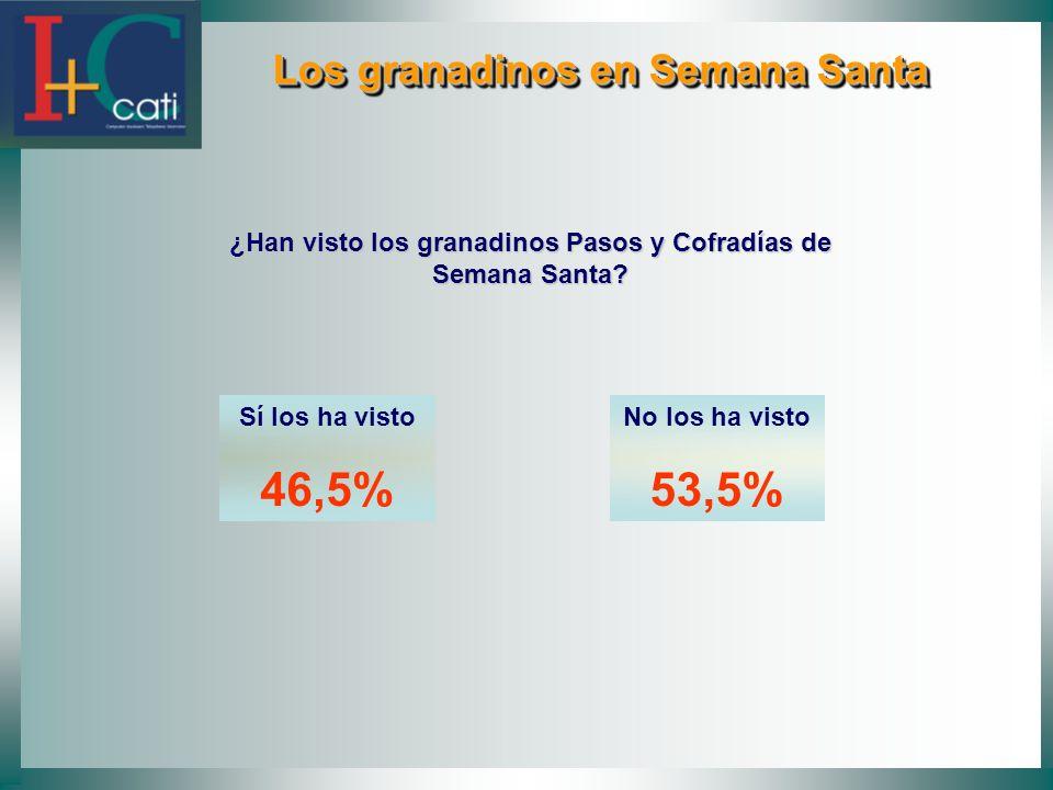 Los granadinos en Semana Santa Los granadinos en Semana Santa ¿Han visto los granadinos Pasos y Cofradías de Semana Santa.
