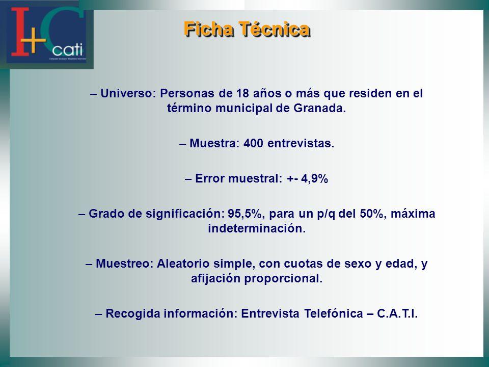 Ficha Técnica Ficha Técnica – Universo: Personas de 18 años o más que residen en el término municipal de Granada.