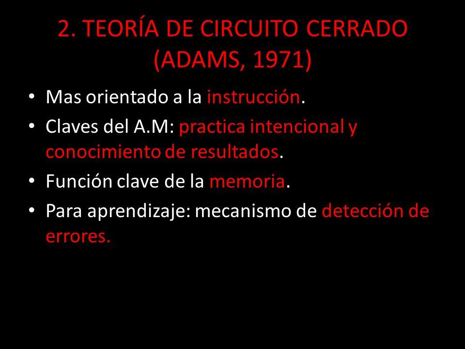 2. TEORÍA DE CIRCUITO CERRADO (ADAMS, 1971) Mas orientado a la instrucción. Claves del A.M: practica intencional y conocimiento de resultados. Función