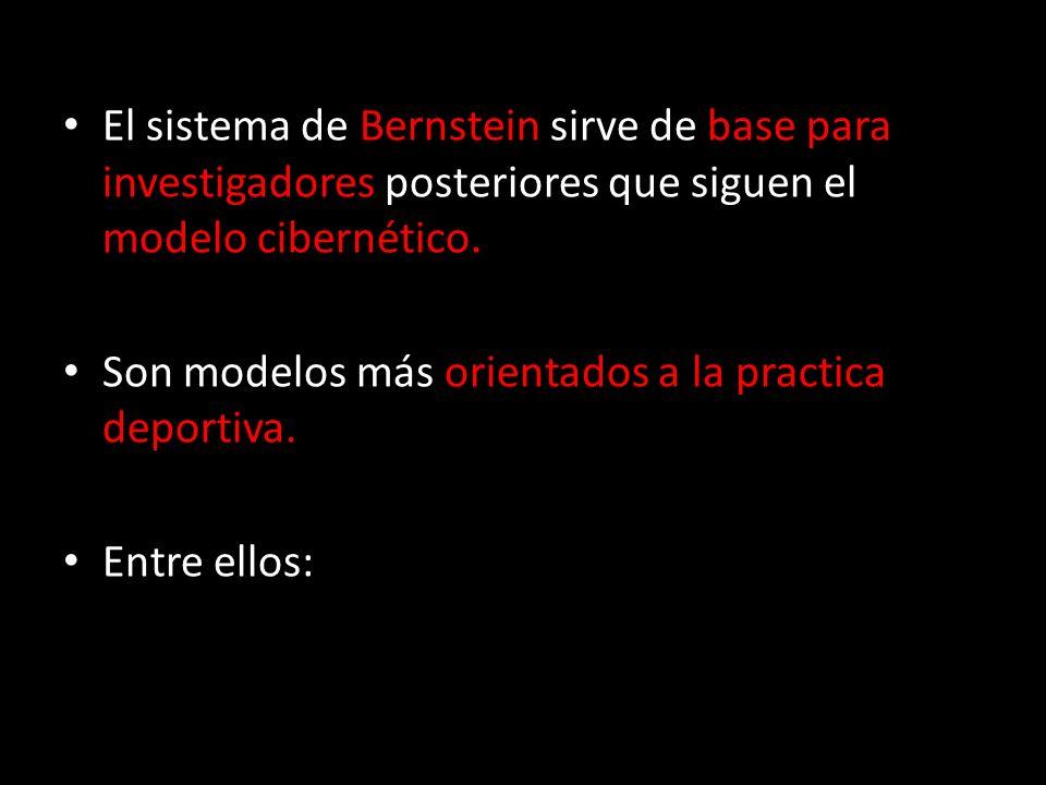 El sistema de Bernstein sirve de base para investigadores posteriores que siguen el modelo cibernético. El sistema de Bernstein sirve de base para inv