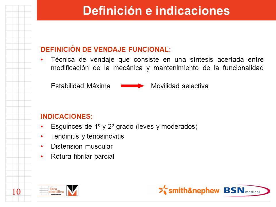 Definición e indicaciones DEFINICIÓN DE VENDAJE FUNCIONAL: Técnica de vendaje que consiste en una síntesis acertada entre modificación de la mecánica