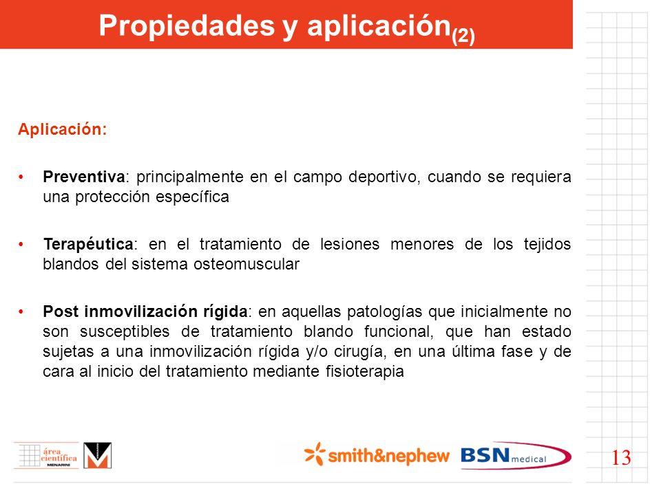 Propiedades y aplicación (2) Aplicación: Preventiva: principalmente en el campo deportivo, cuando se requiera una protección específica Terapéutica: e