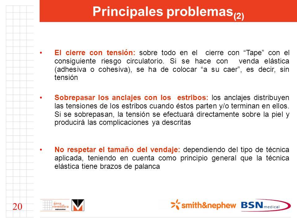 Principales problemas (2) El cierre con tensión: sobre todo en el cierre con Tape con el consiguiente riesgo circulatorio. Si se hace con venda elásti
