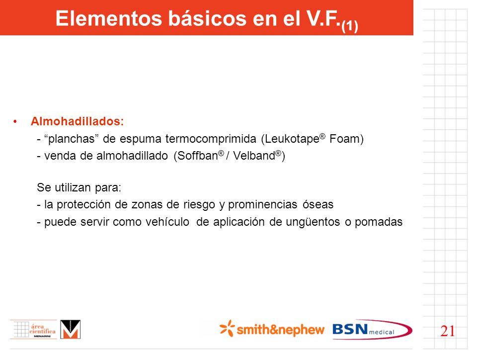 Elementos básicos en el V.F. (1) Almohadillados: - planchas de espuma termocomprimida (Leukotape ® Foam) - venda de almohadillado (Soffban ® / Velband