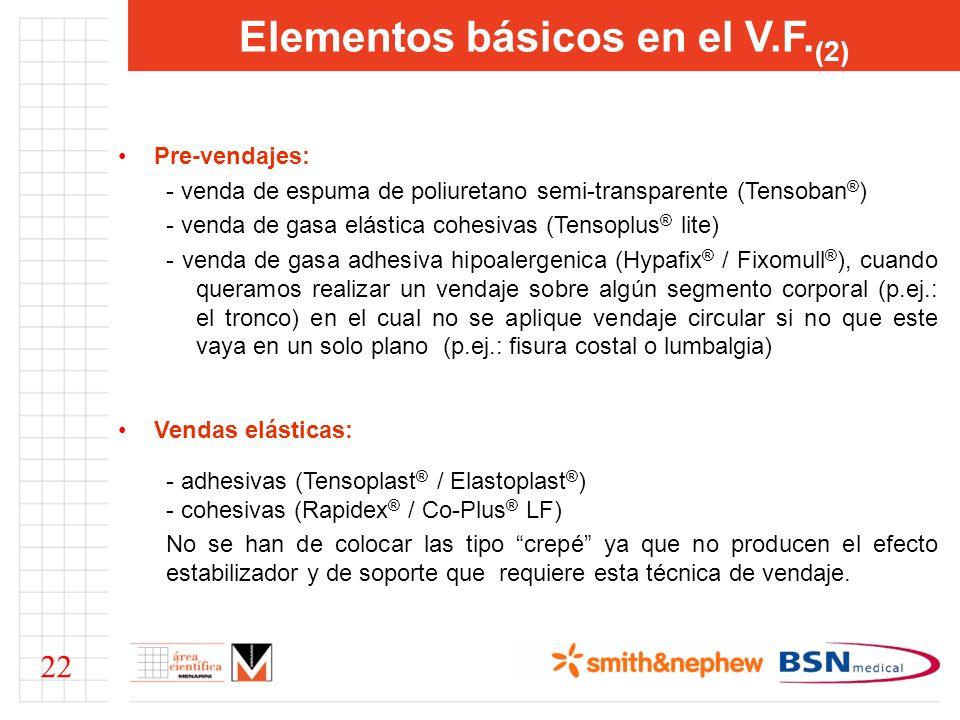 Elementos básicos en el V.F. (2) Pre-vendajes: - venda de espuma de poliuretano semi-transparente (Tensoban ® ) - venda de gasa elástica cohesivas (Te