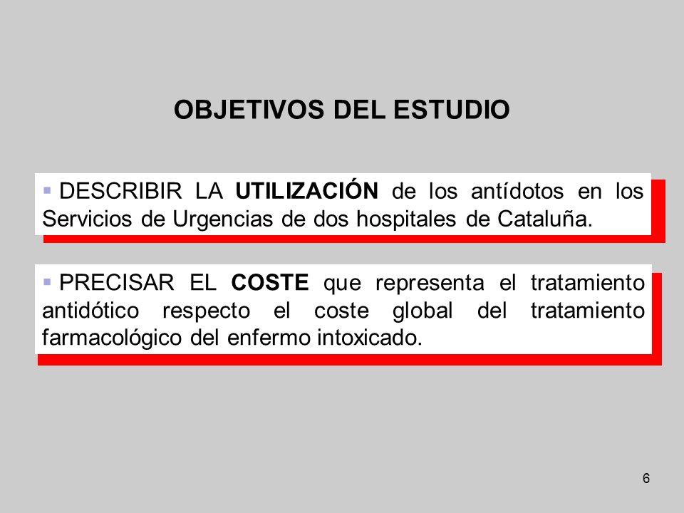 6 OBJETIVOS DEL ESTUDIO DESCRIBIR LA UTILIZACIÓN de los antídotos en los Servicios de Urgencias de dos hospitales de Cataluña. PRECISAR EL COSTE que r