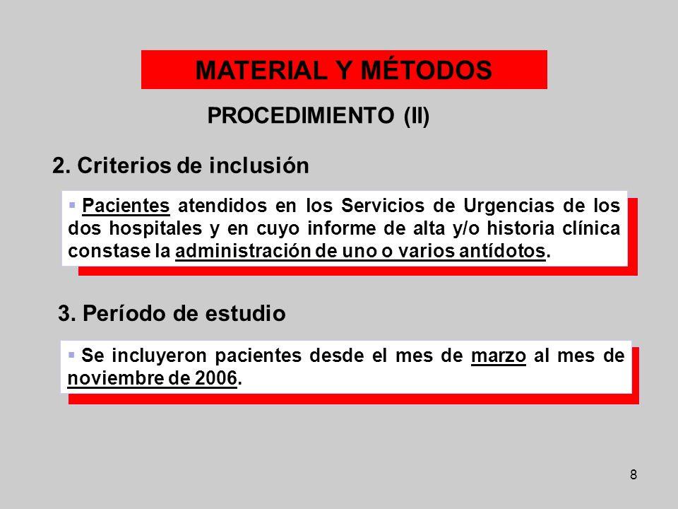 8 MATERIAL Y MÉTODOS 2. Criterios de inclusión Pacientes atendidos en los Servicios de Urgencias de los dos hospitales y en cuyo informe de alta y/o h