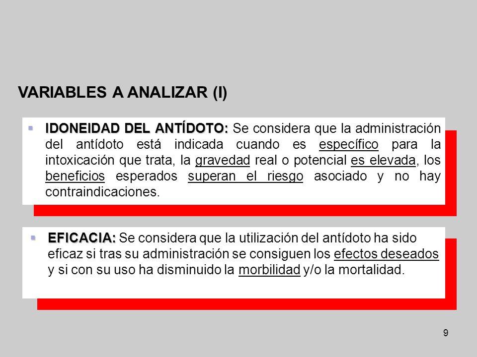 9 VARIABLES A ANALIZAR (I) IDONEIDAD DEL ANTÍDOTO: IDONEIDAD DEL ANTÍDOTO: Se considera que la administración del antídoto está indicada cuando es esp