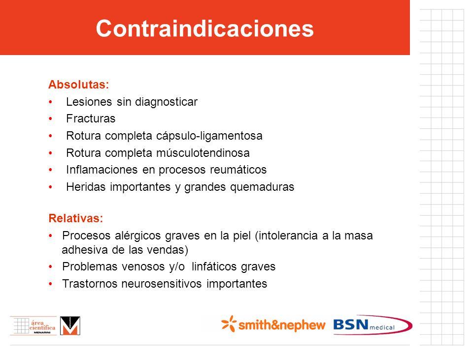 Contraindicaciones Absolutas: Lesiones sin diagnosticar Fracturas Rotura completa cápsulo-ligamentosa Rotura completa músculotendinosa Inflamaciones e
